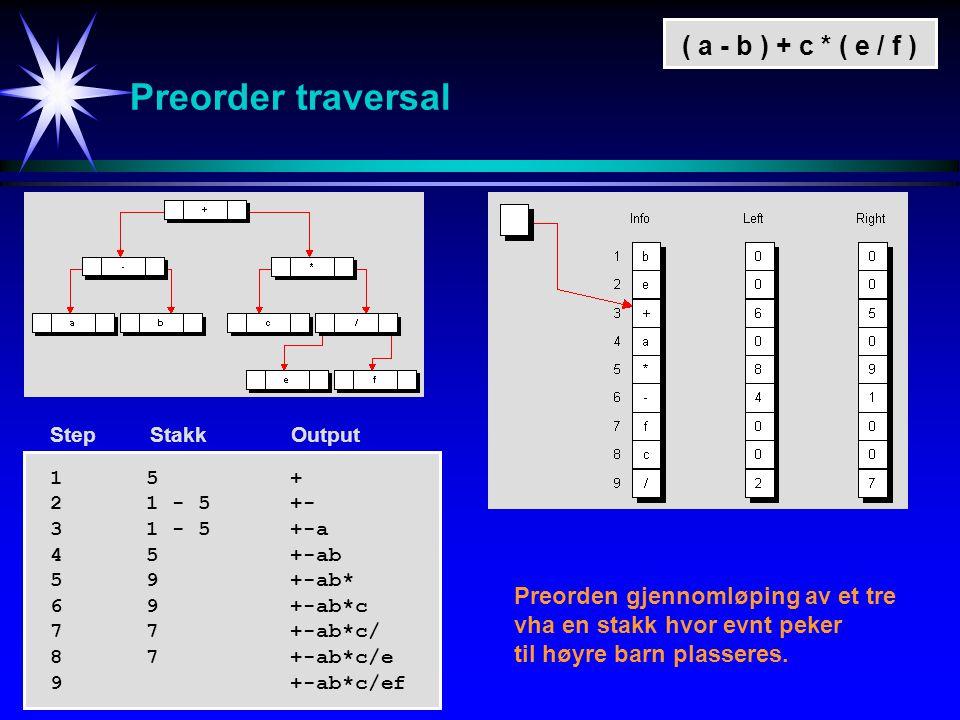 Preorder traversal ( a - b ) + c * ( e / f )