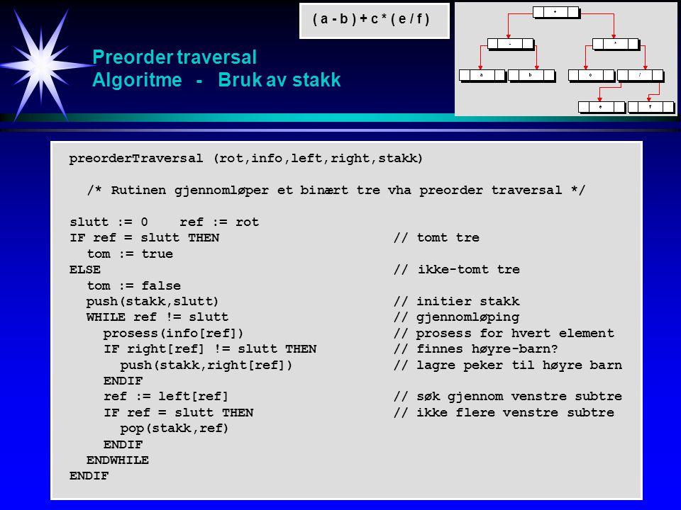 Preorder traversal Algoritme - Bruk av stakk