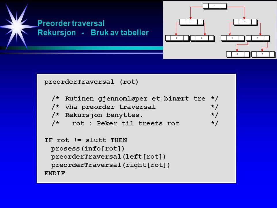 Preorder traversal Rekursjon - Bruk av tabeller