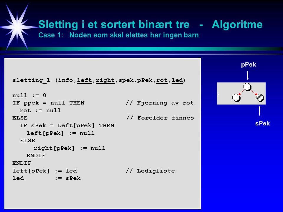 Sletting i et sortert binært tre - Algoritme Case 1: Noden som skal slettes har ingen barn