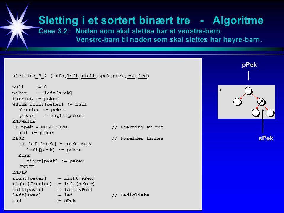 Sletting i et sortert binært tre - Algoritme Case 3