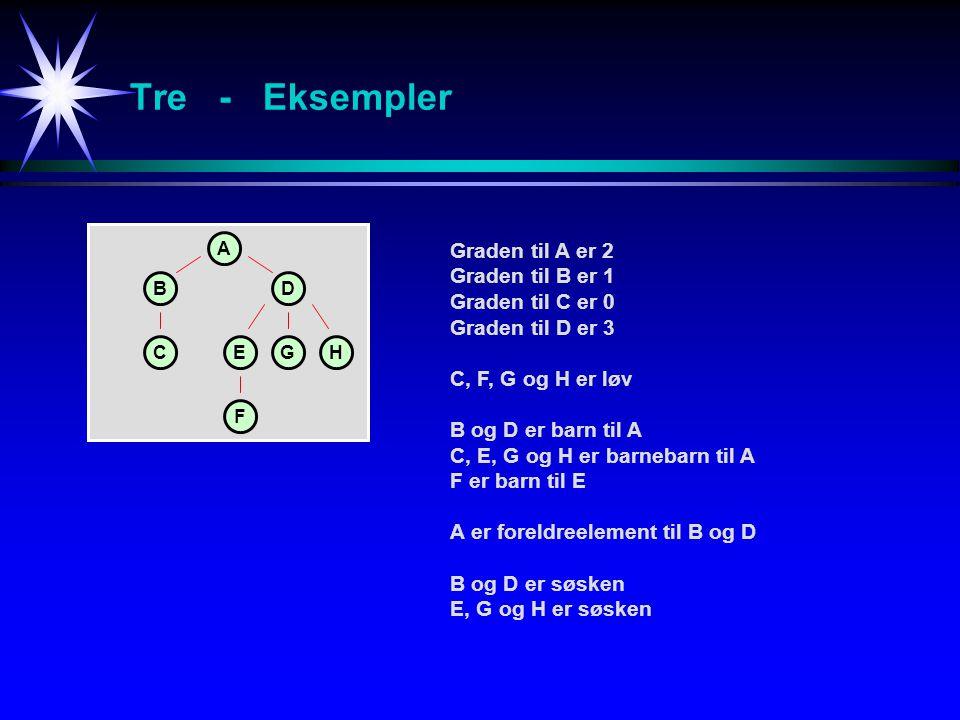 Tre - Eksempler Graden til A er 2 Graden til B er 1 Graden til C er 0