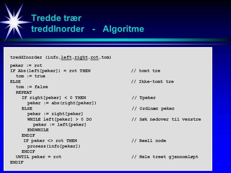 Tredde trær treddInorder - Algoritme