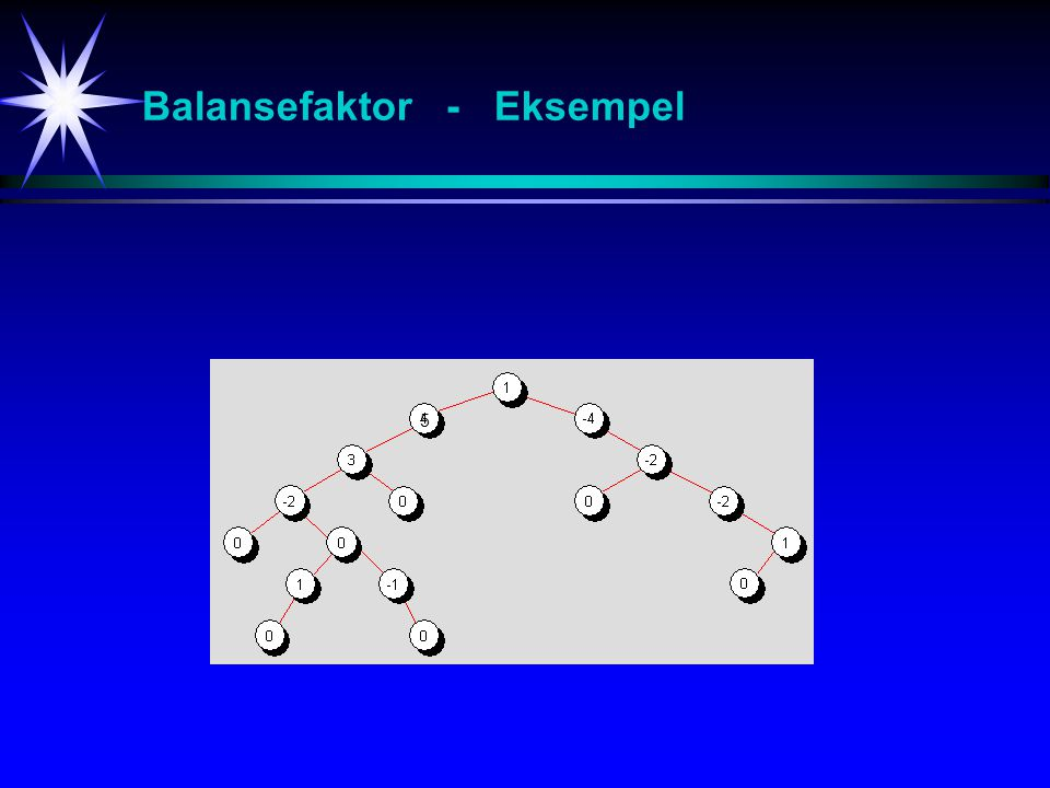 Balansefaktor - Eksempel