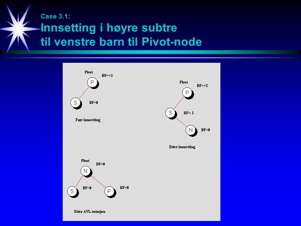 Case 3.1: Innsetting i høyre subtre til venstre barn til Pivot-node
