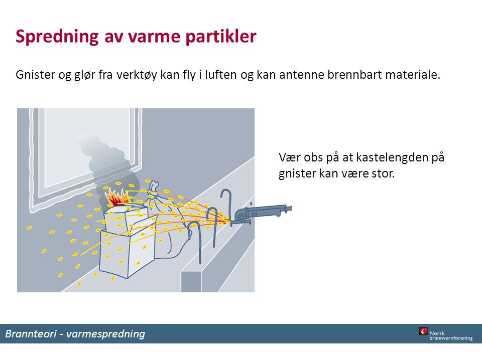 Spredning av varme partikler
