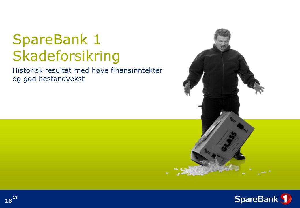 SpareBank 1 Skadeforsikring