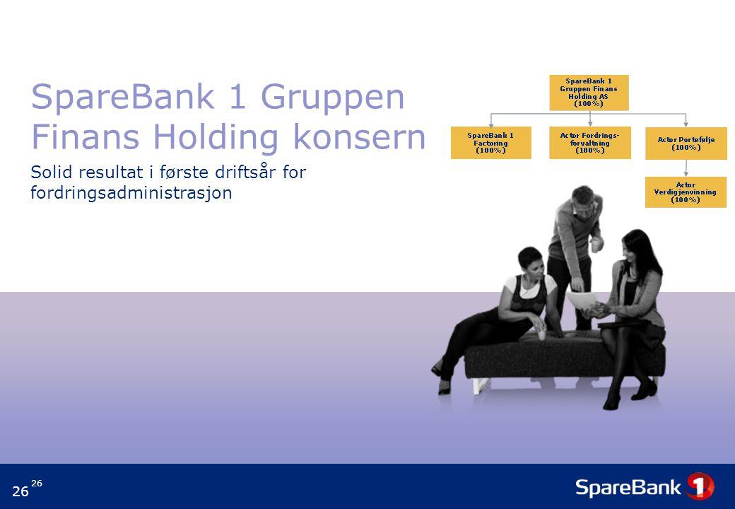 SpareBank 1 Gruppen Finans Holding konsern