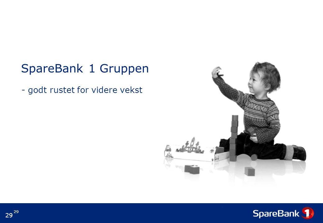 SpareBank 1 Gruppen - godt rustet for videre vekst