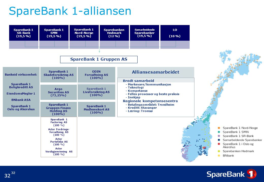 SpareBank 1 Boligkreditt AS SpareBank 1 Gruppen Finans Holding AS