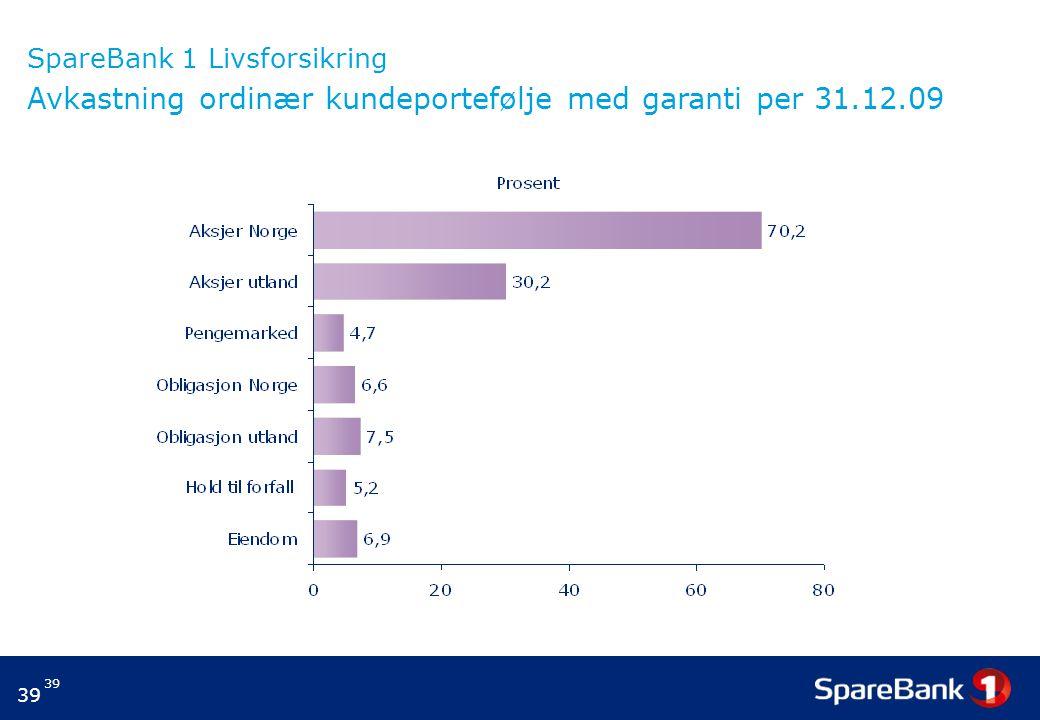 SpareBank 1 Livsforsikring Avkastning ordinær kundeportefølje med garanti per 31.12.09