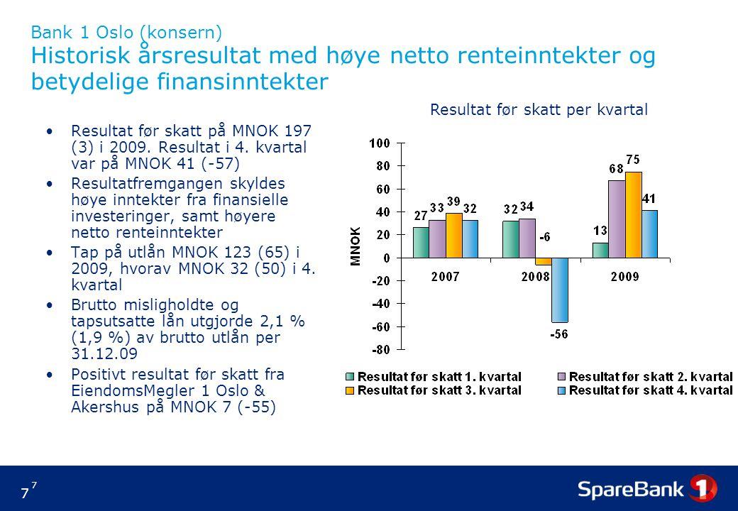 Bank 1 Oslo (konsern) Historisk årsresultat med høye netto renteinntekter og betydelige finansinntekter