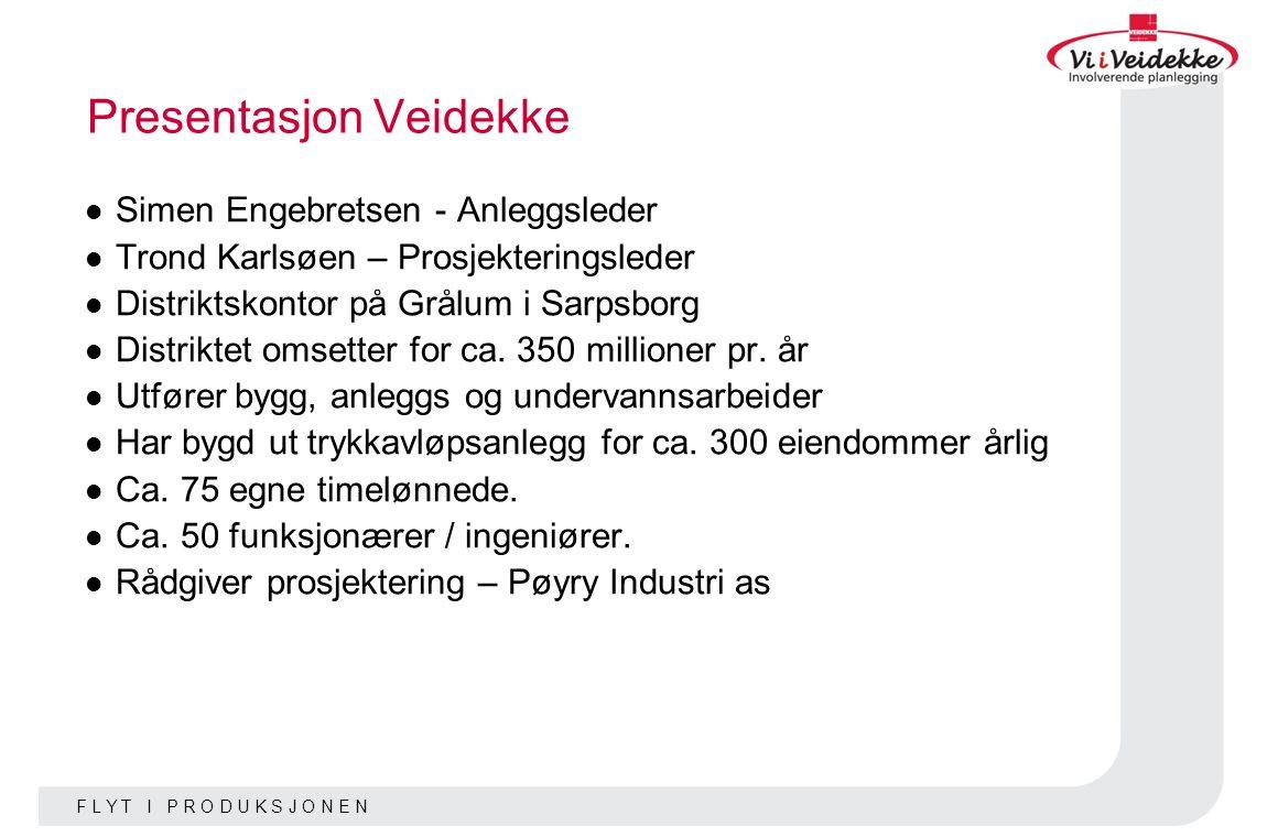 Presentasjon Veidekke