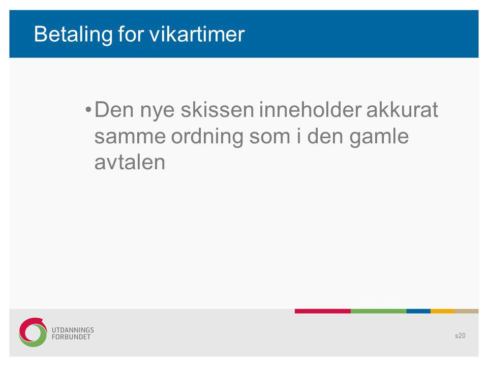 Betaling for vikartimer
