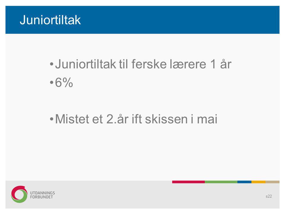 Juniortiltak Juniortiltak til ferske lærere 1 år 6% Mistet et 2.år ift skissen i mai