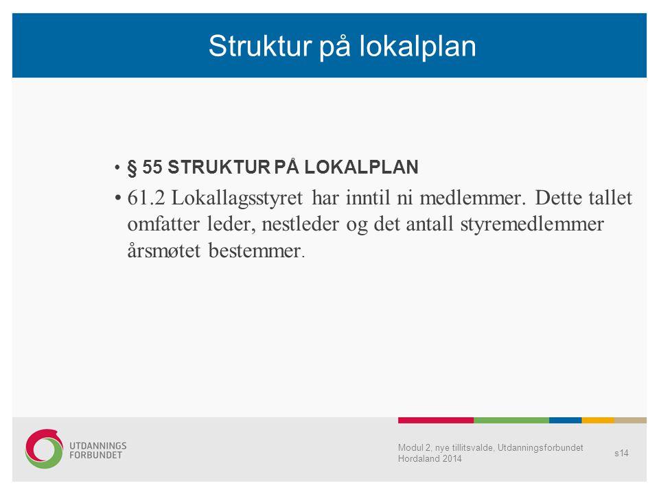 Struktur på lokalplan § 55 STRUKTUR PÅ LOKALPLAN.