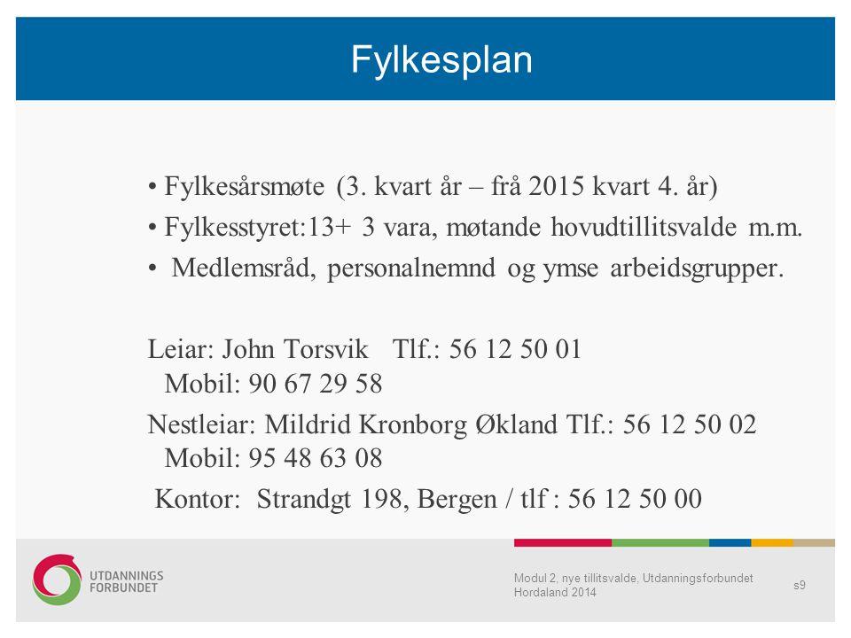 Fylkesplan Fylkesårsmøte (3. kvart år – frå 2015 kvart 4. år)