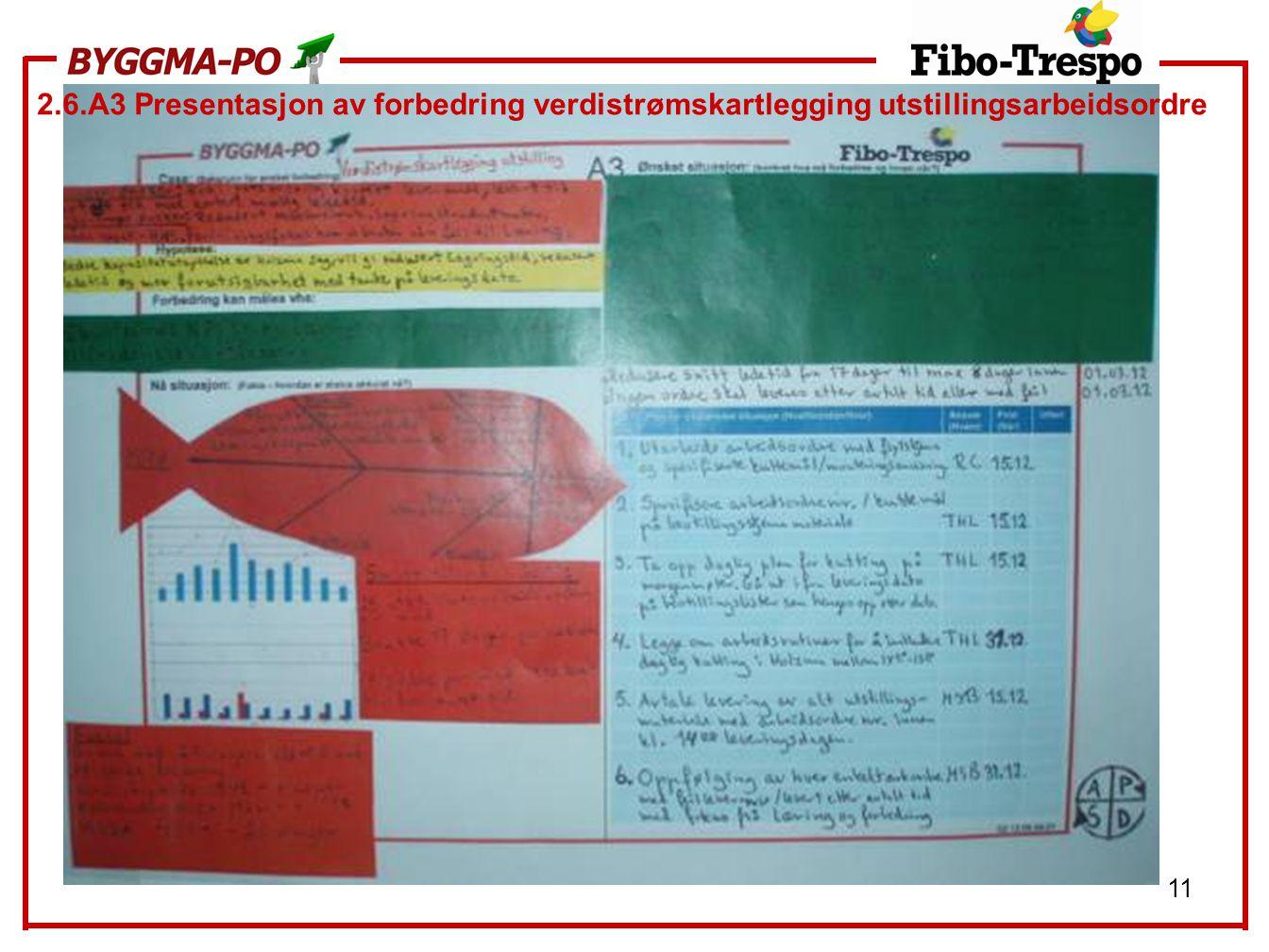 2.6.A3 Presentasjon av forbedring verdistrømskartlegging utstillingsarbeidsordre