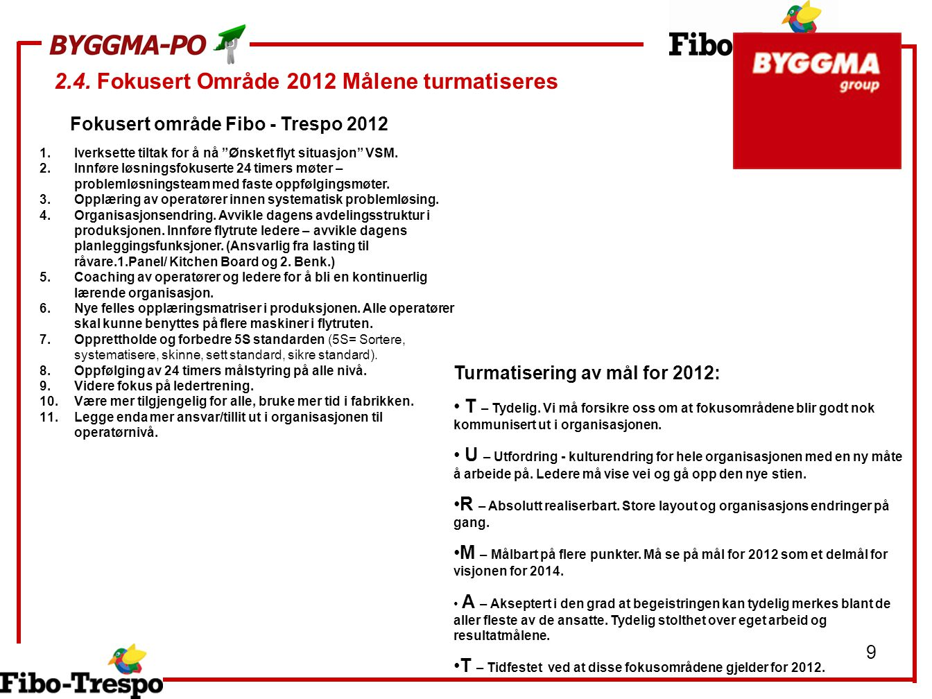 Fokusert område Fibo - Trespo 2012