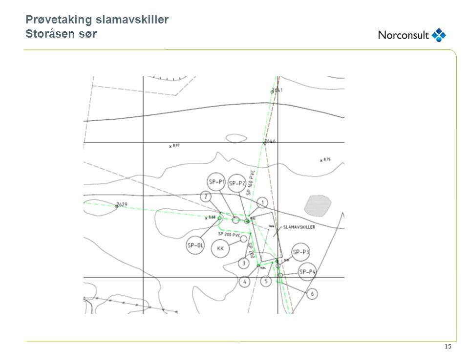 Prøvetaking slamavskiller Storåsen sør