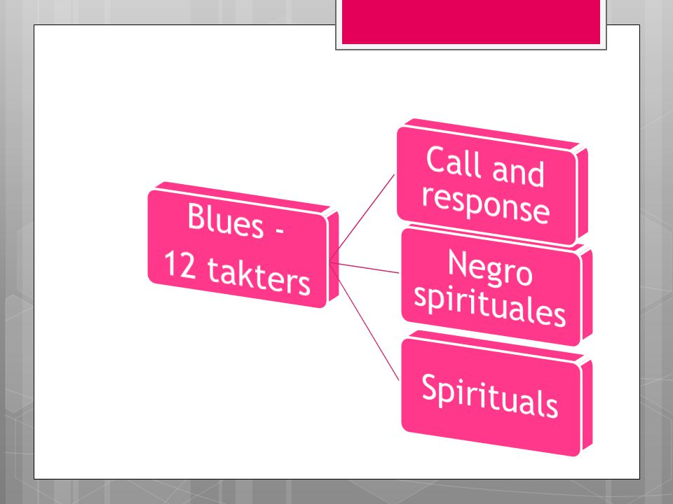 12 takters Blues - Call and response Negro spirituales Spirituals