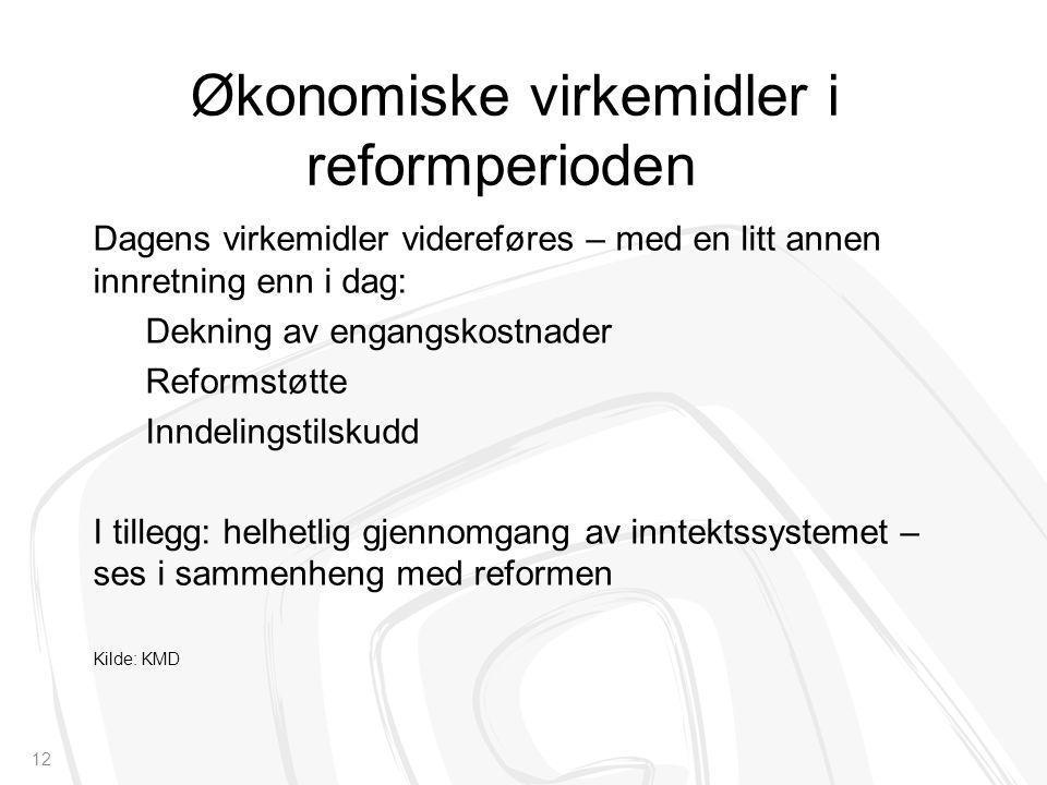 Økonomiske virkemidler i reformperioden