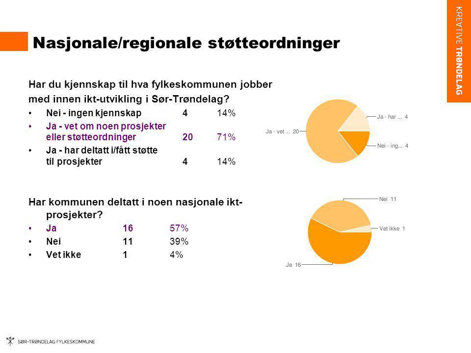 Nasjonale/regionale støtteordninger