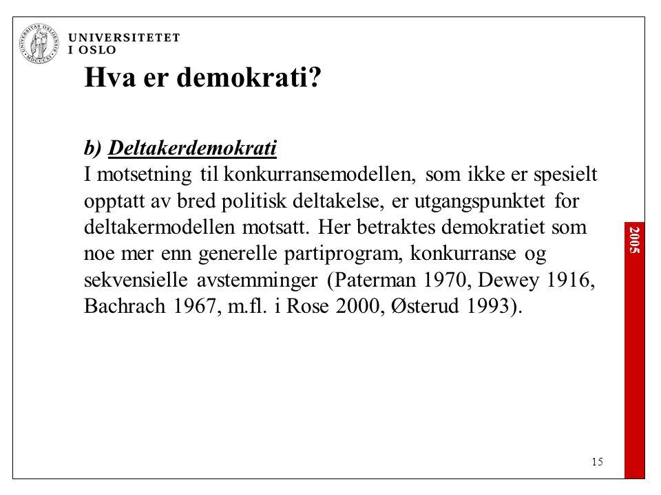 Hva er demokrati b) Deltakerdemokrati