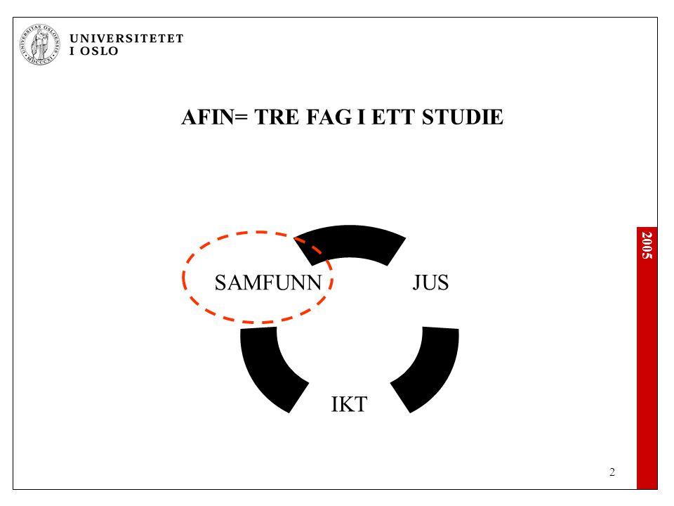AFIN= TRE FAG I ETT STUDIE