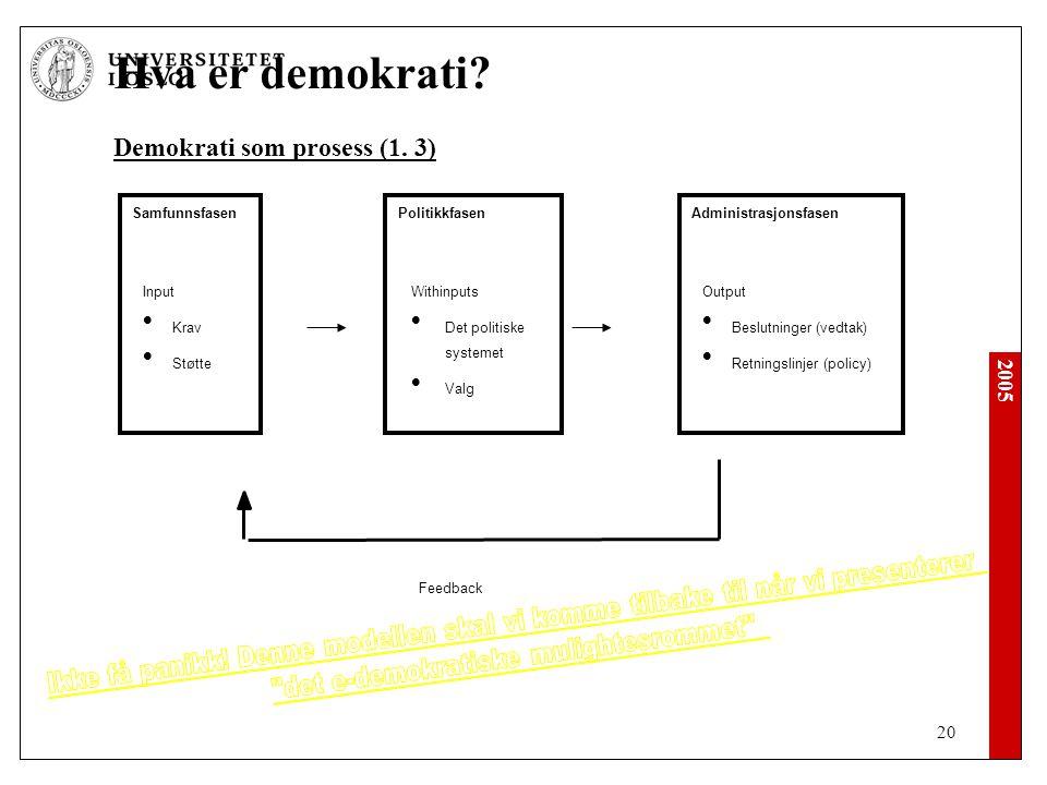 det e-demokratiske mulightesrommet