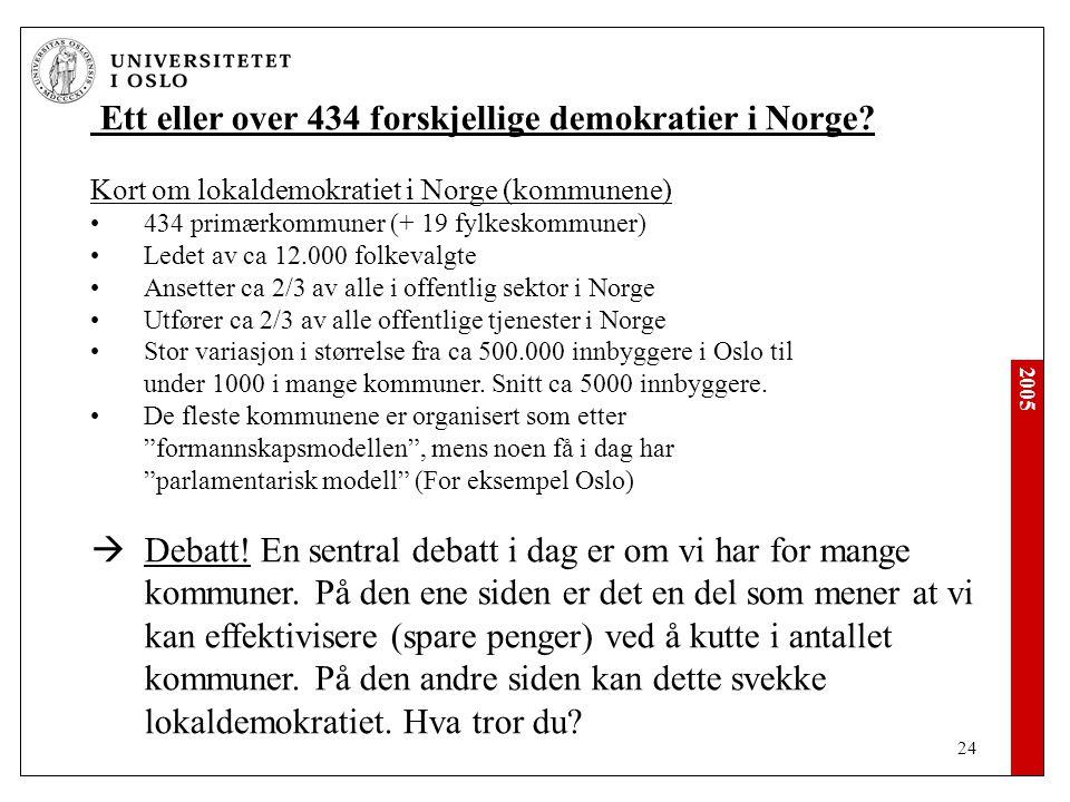Ett eller over 434 forskjellige demokratier i Norge