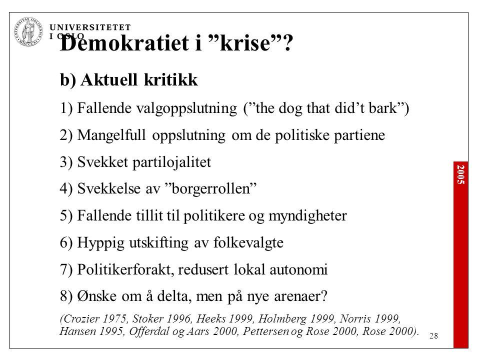 Demokratiet i krise b) Aktuell kritikk