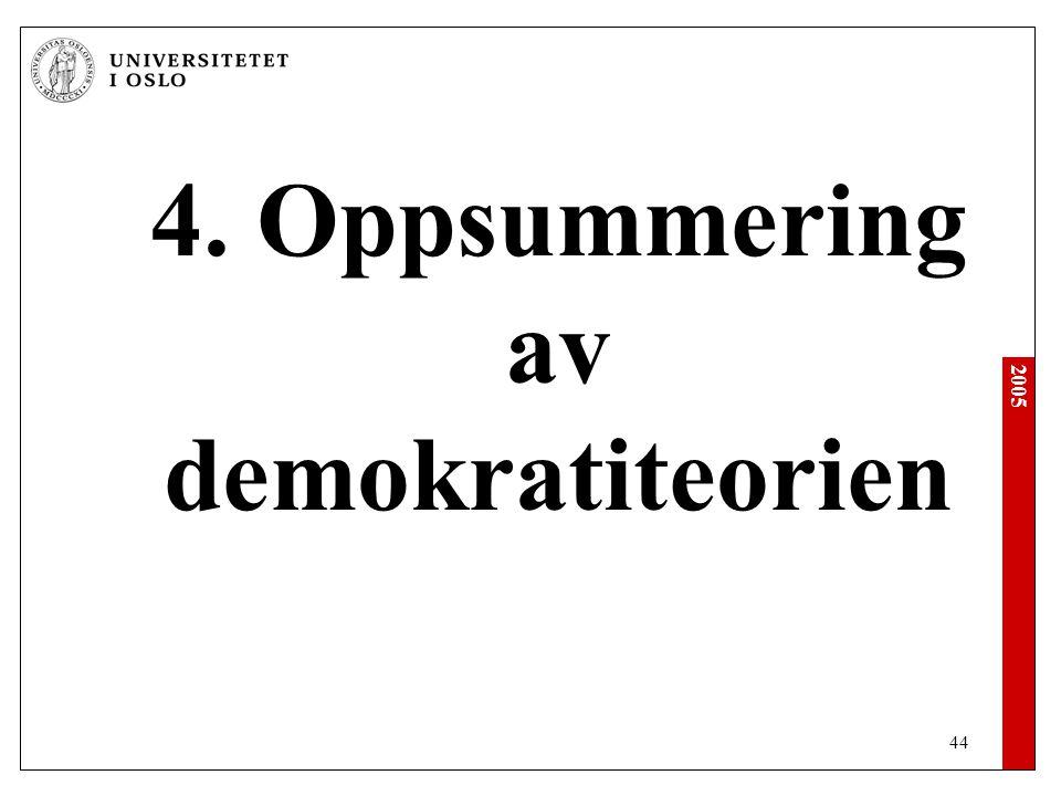 4. Oppsummering av demokratiteorien