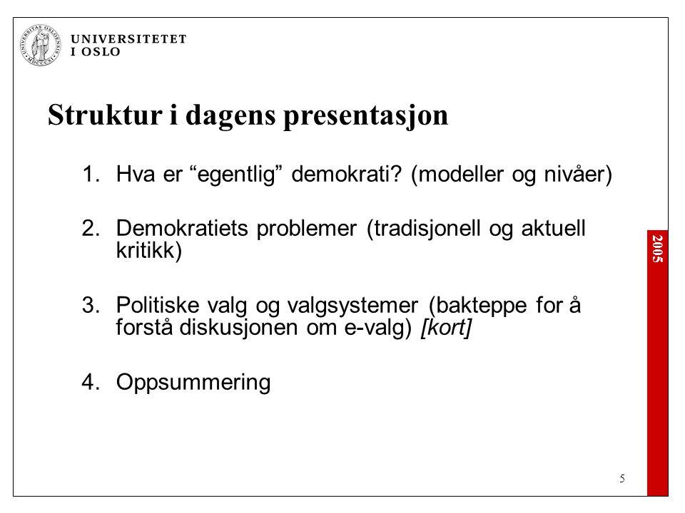 Struktur i dagens presentasjon