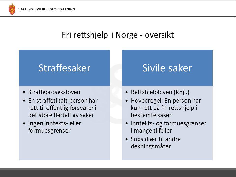Fri rettshjelp i Norge - oversikt