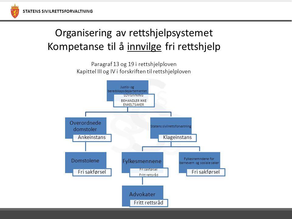 Organisering av rettshjelpsystemet Kompetanse til å innvilge fri rettshjelp Paragraf 13 og 19 i rettshjelploven Kapittel III og IV i forskriften til rettshjelploven