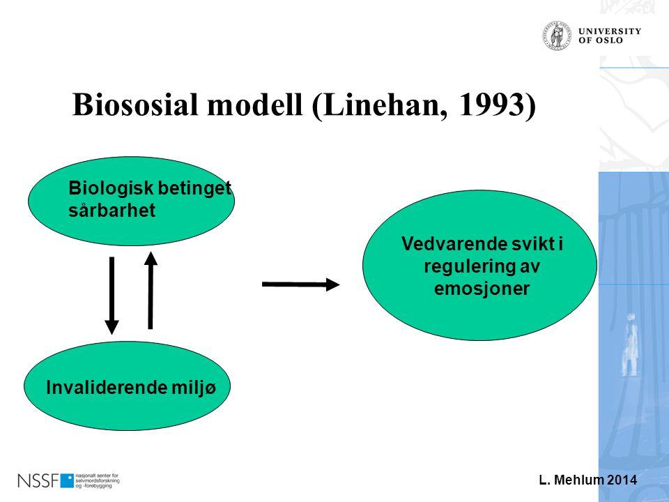 Biososial modell (Linehan, 1993)