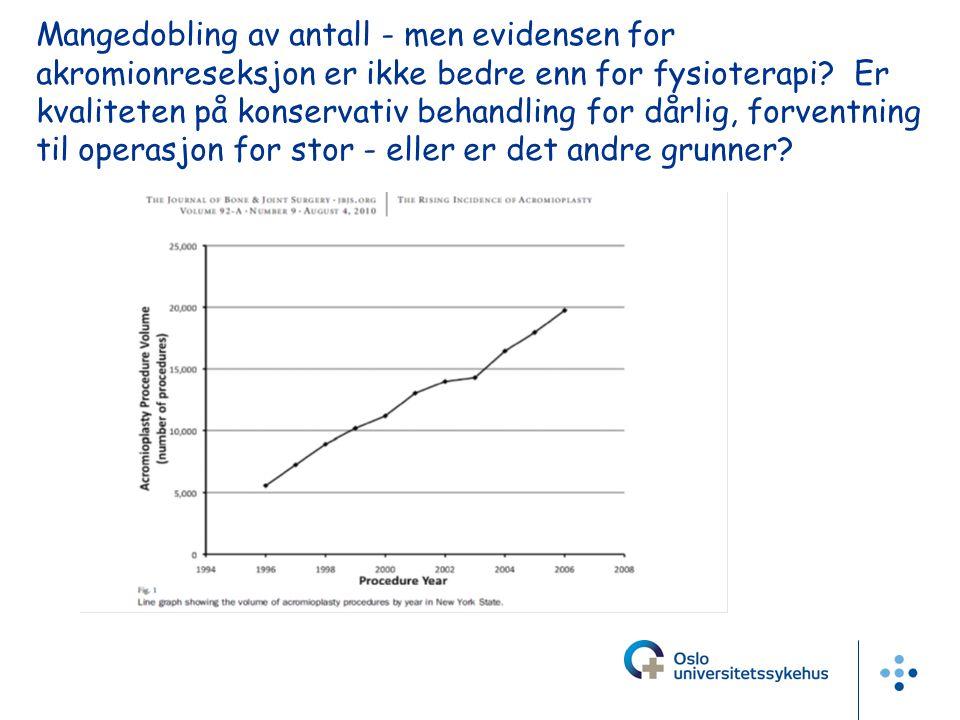 Mangedobling av antall - men evidensen for akromionreseksjon er ikke bedre enn for fysioterapi Er kvaliteten på konservativ behandling for dårlig, forventning til operasjon for stor - eller er det andre grunner
