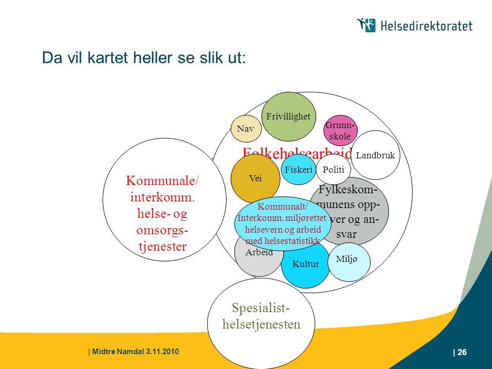 Interkomm. miljørettet