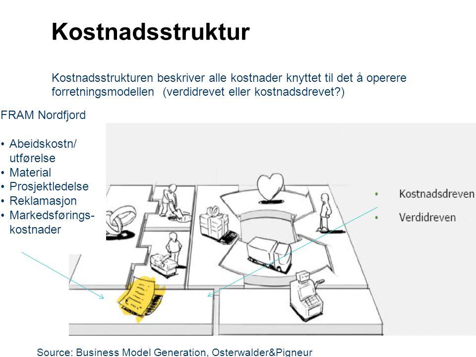 Kostnadsstruktur Kostnadsstrukturen beskriver alle kostnader knyttet til det å operere forretningsmodellen (verdidrevet eller kostnadsdrevet )