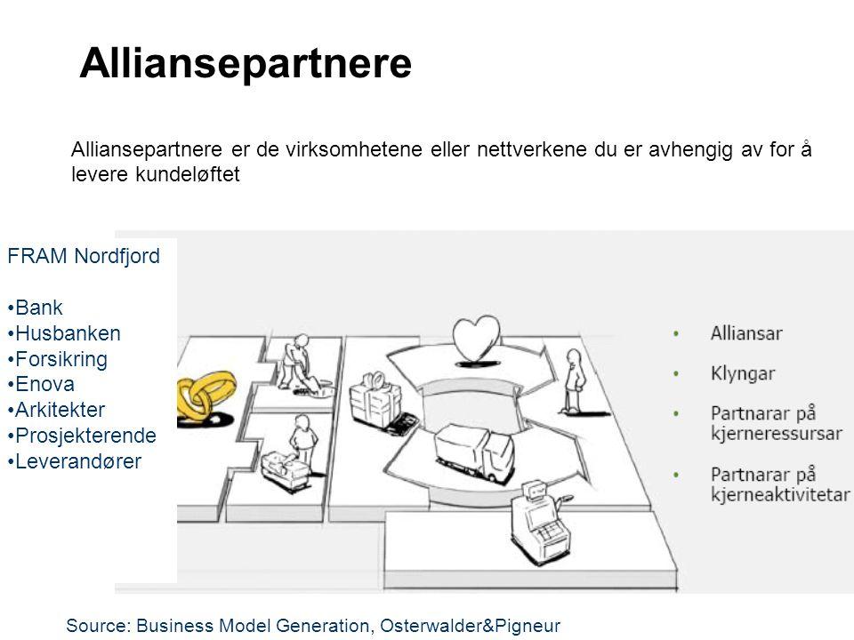 Alliansepartnere Alliansepartnere er de virksomhetene eller nettverkene du er avhengig av for å levere kundeløftet.