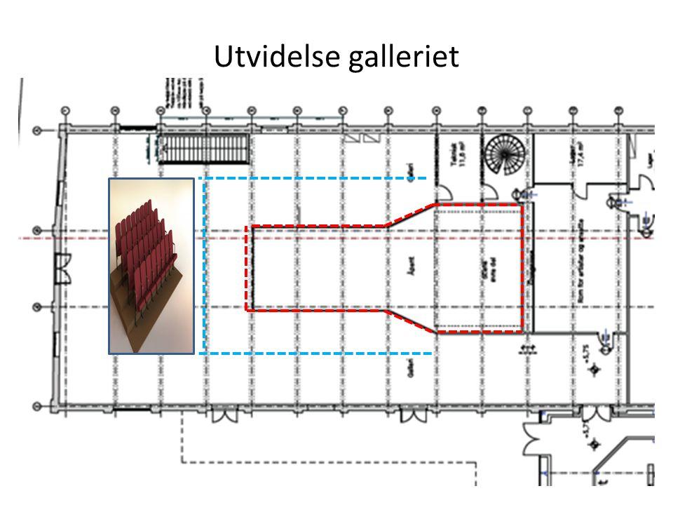 Utvidelse galleriet