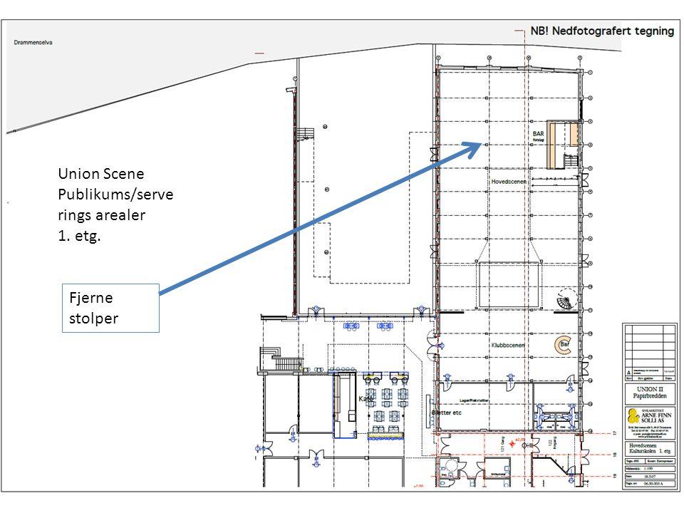 Union Scene Publikums/serverings arealer 1. etg. Fjerne stolper