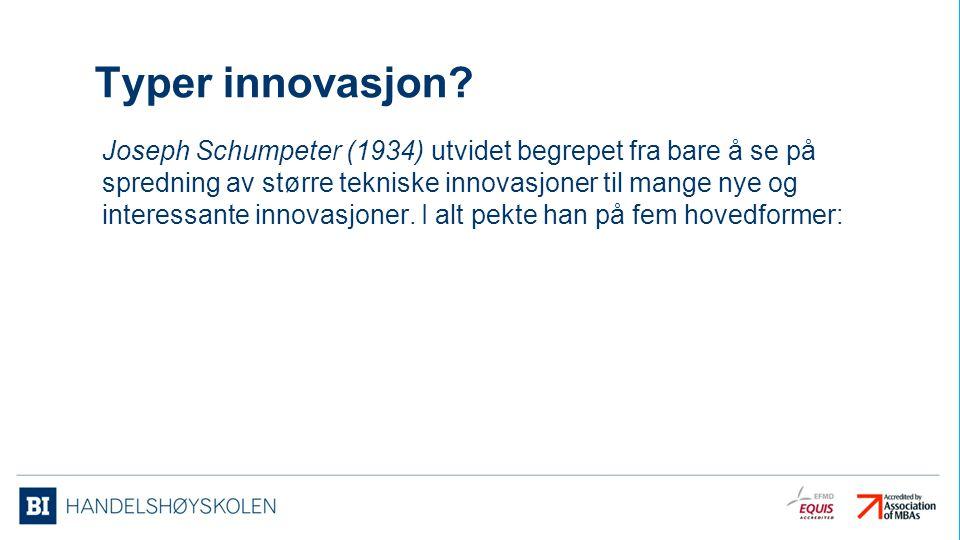 Typer innovasjon