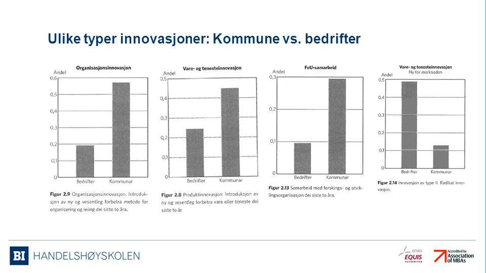 Ulike typer innovasjoner: Kommune vs. bedrifter