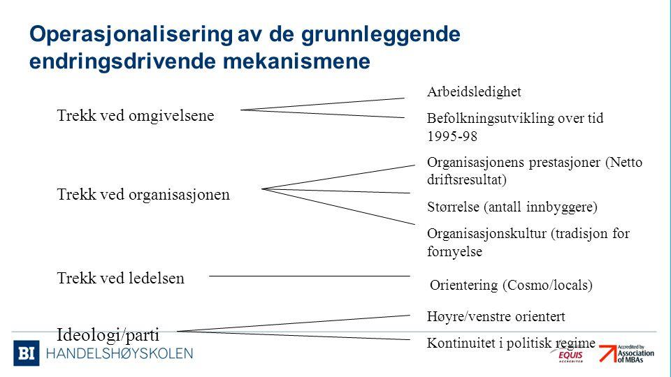 Operasjonalisering av de grunnleggende endringsdrivende mekanismene
