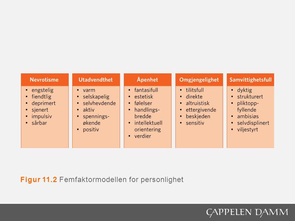 Figur 11.2 Femfaktormodellen for personlighet