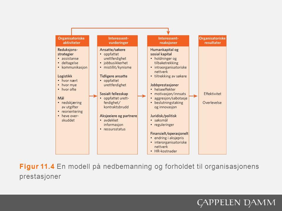 Figur 11.4 En modell på nedbemanning og forholdet til organisasjonens prestasjoner