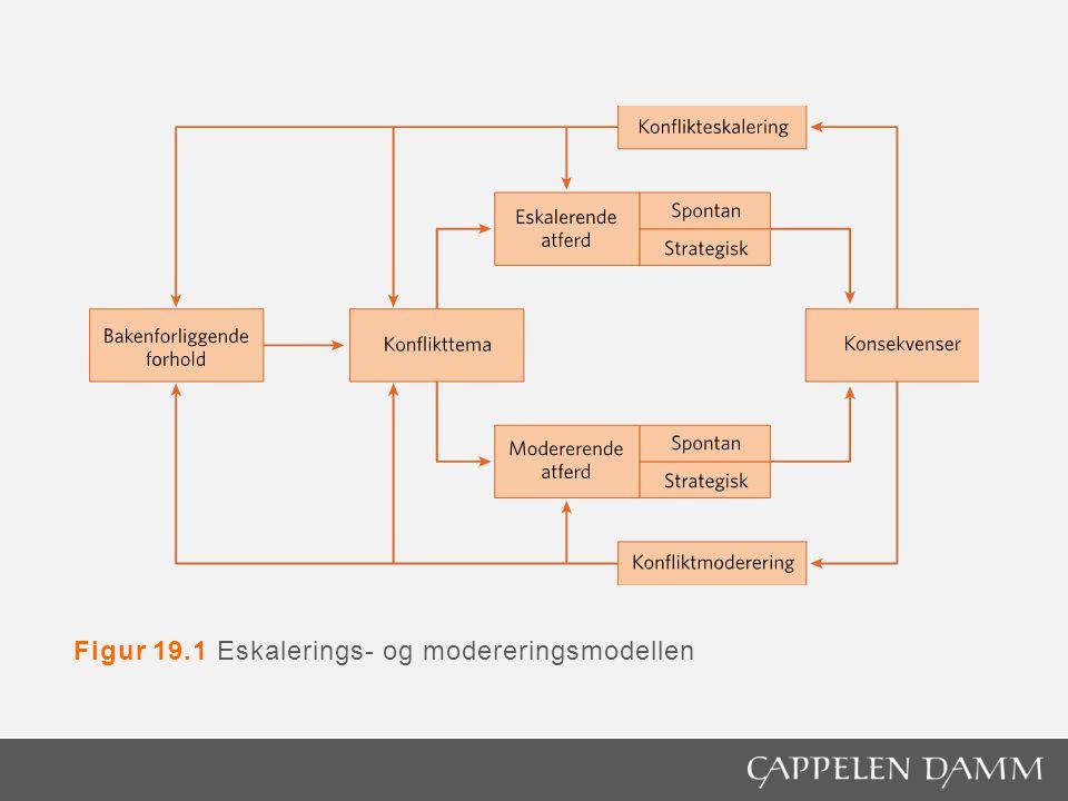 Figur 19.1 Eskalerings- og modereringsmodellen