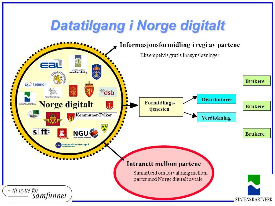 Datatilgang i Norge digitalt